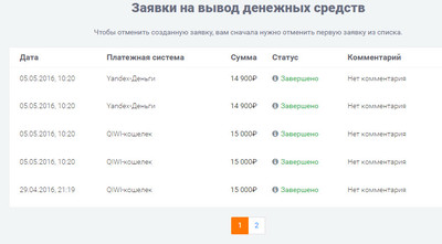 вывод средств с IQ Option