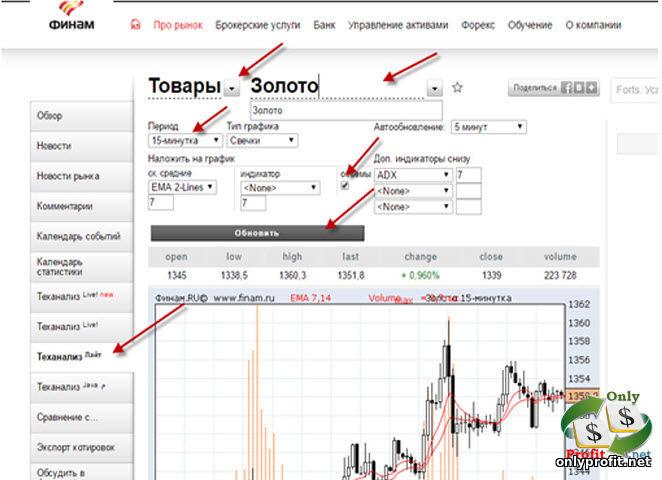Forex торговая система т-777 скачать forex invest bot скачать