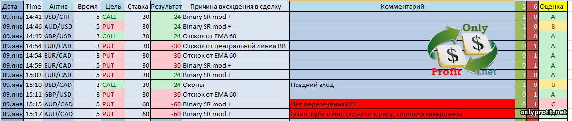 Айкью опцион отзывы бинарных опционах