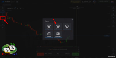 Best binary options broker Pocket Option: withdrawl