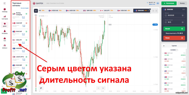 come fare soldi senza soldi broker di opzioni iq trading forex cfd bitcoin