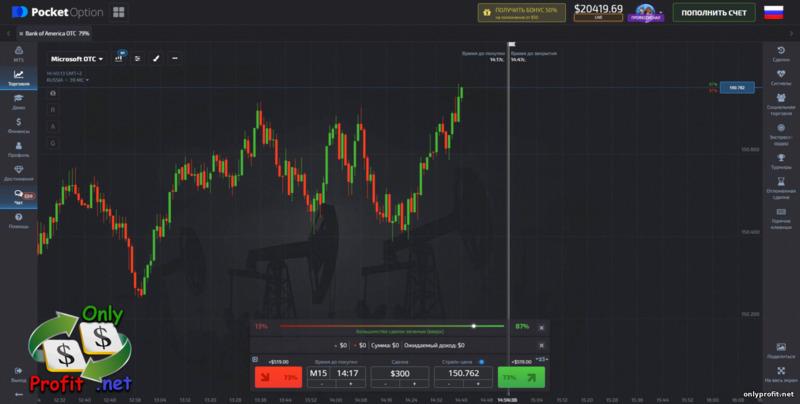 Pocket Option - торговая платформа лучшего брокера 2021