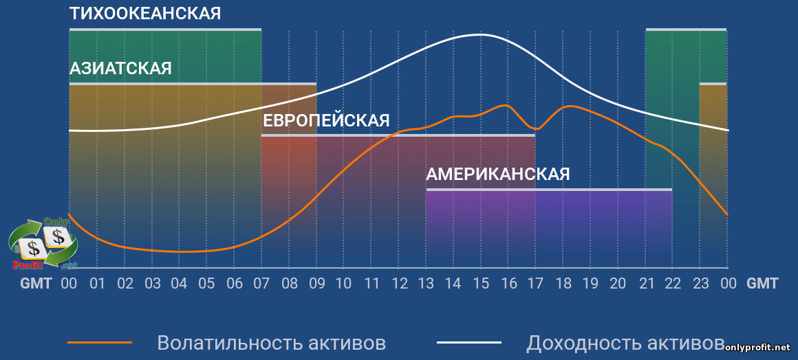 торговля на бирже программы для анализа