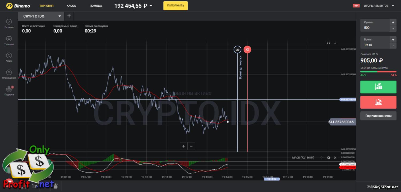 Скачать торги на бирже forex 1