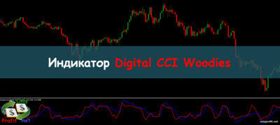 Индикатор Digital CCI Woodies