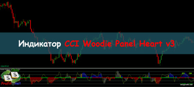 Индикатор CCI Woodie Panel Heart v3